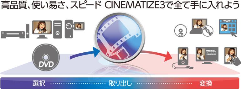 CINEMATIZE 3