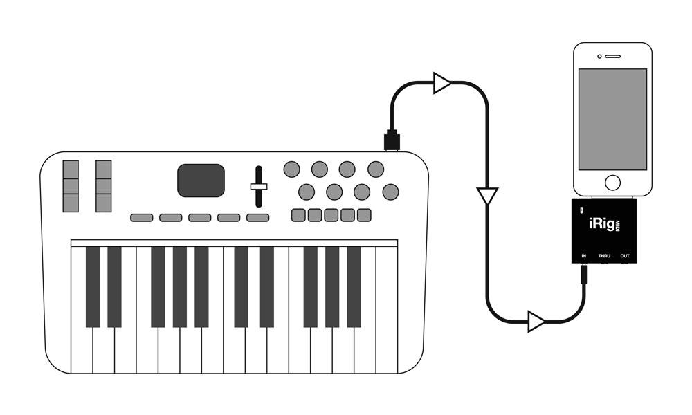 110-iRigMIDI_connection_keyboard.jpg