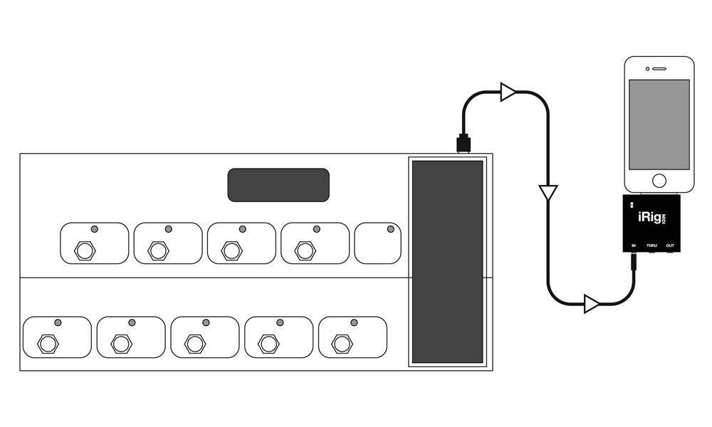 130-iRigMIDI_connection_floorcontroller.jpg